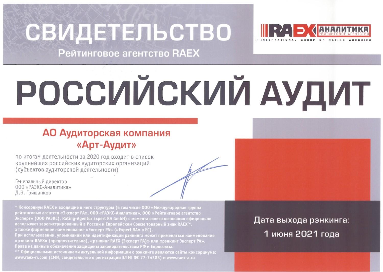 АО АК АРТ АУДИТ рейтинг от ЭКСПЕРТ РА аудит за 2020 год