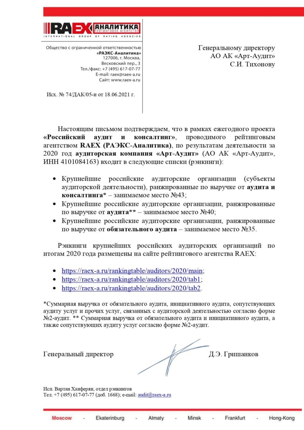 все рейтинги АО АК АРТ-АУДИТ за 2020 год письмо от ЭКСПЕРТ РА